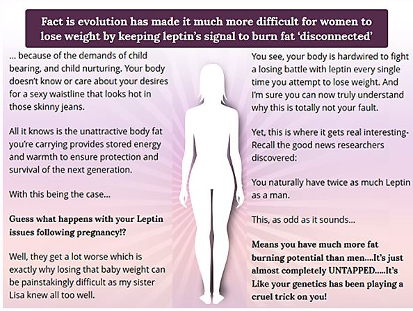 leptin its effect on womens weight